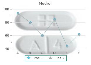 order medrol paypal