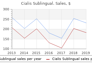 order cheapest cialis sublingual