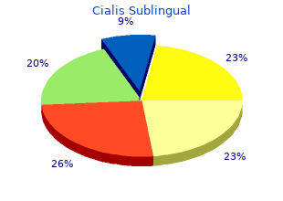 buy cialis sublingual 20mg lowest price