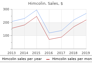 purchase 30 gm himcolin free shipping