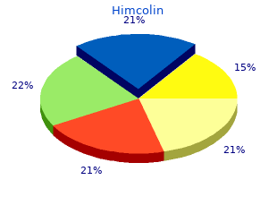 buy himcolin 30gm without a prescription
