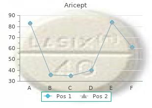 order aricept amex