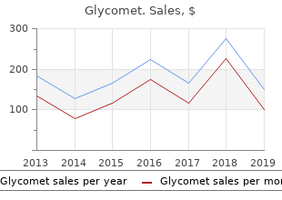 500 mg glycomet fast delivery