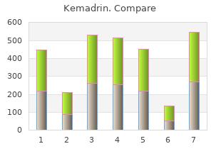 buy kemadrin 5 mg amex