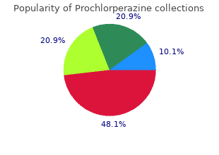 prochlorperazine 5mg visa