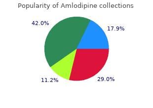 buy amlodipine 10 mg on-line