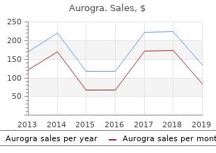 aurogra 100mg on-line