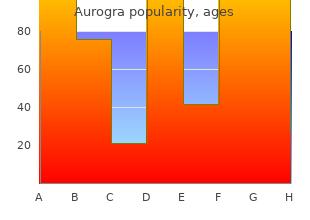 generic aurogra 100 mg with amex