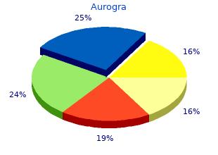 buy cheap aurogra