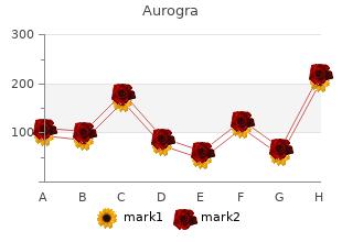 aurogra 100mg without a prescription