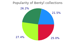 order bentyl 10mg free shipping
