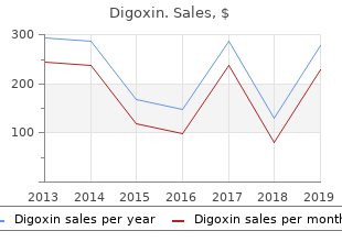 purchase digoxin american express