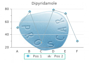 safe dipyridamole 25 mg
