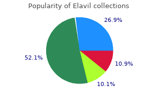 cheap 75mg elavil overnight delivery