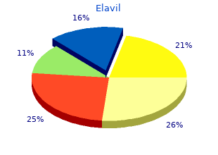 buy elavil 10 mg fast delivery