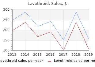purchase levothroid overnight