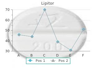 20mg lipitor with visa