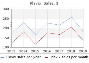 buy plavix 75mg on-line