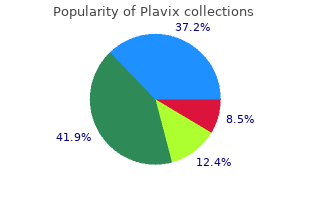 purchase cheap plavix line