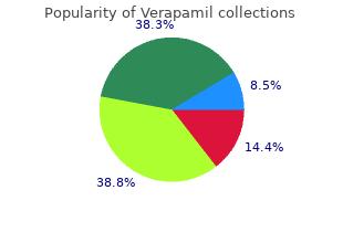 buy generic verapamil online