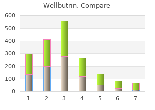 300 mg wellbutrin with amex