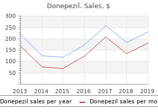 order 10 mg donepezil