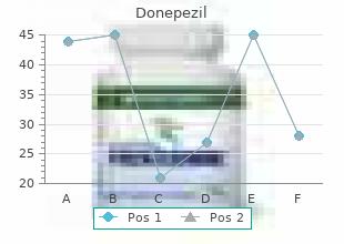 cheap donepezil 10 mg line