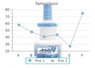 order 250mg famciclovir mastercard