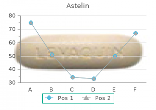 order generic astelin pills