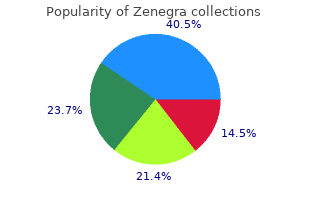 cheap 100mg zenegra overnight delivery