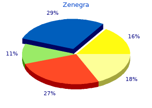 buy zenegra 100 mg fast delivery