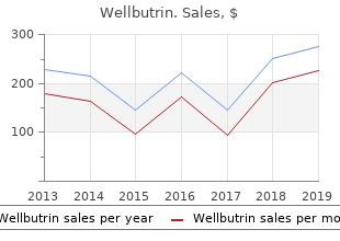 order wellbutrin online pills