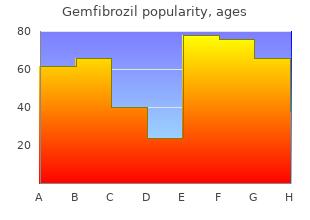 buy gemfibrozil 300mg otc