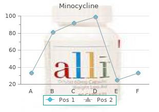 buy 50mg minocycline with amex