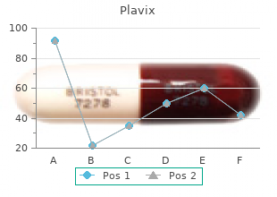 purchase plavix 75mg otc
