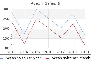 buy generic aceon online