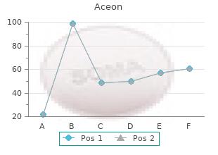 order 4mg aceon visa