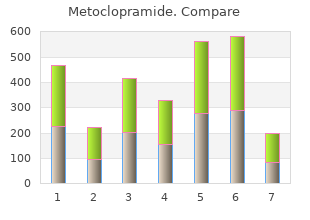 cheap metoclopramide 10 mg free shipping