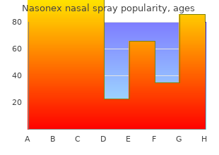 buy cheap nasonex nasal spray 18 gm on-line