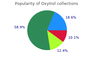 purchase oxytrol cheap online