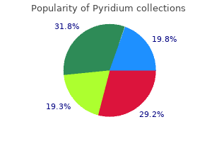best buy for pyridium