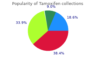 quality 20mg tamoxifen