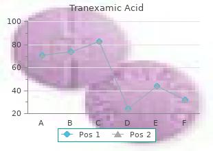 buy tranexamic 500 mg on-line
