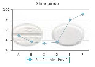 buy 1mg glimepiride