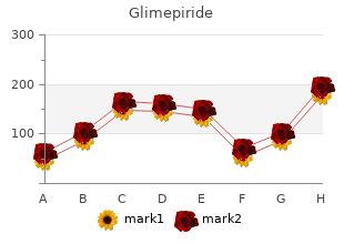 order line glimepiride