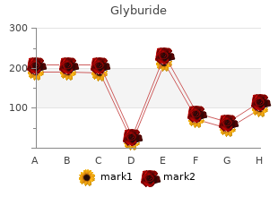 buy glyburide from india