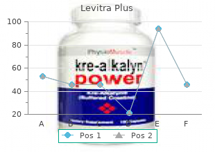 purchase cheapest levitra plus and levitra plus