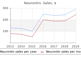buy cheap neurontin 800mg