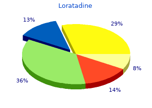 order loratadine toronto