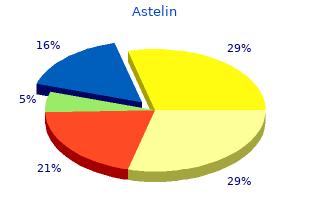 generic 10 ml astelin with mastercard